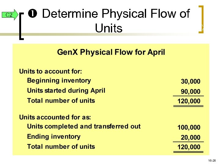 C 2 Determine Physical Flow of Units Exh. 20 -13 16 -26