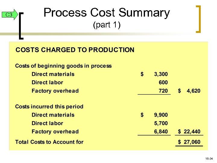 C 3 Process Cost Summary (part 1) 16 -34