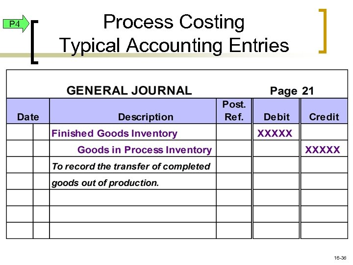 P 4 Process Costing Typical Accounting Entries 16 -38