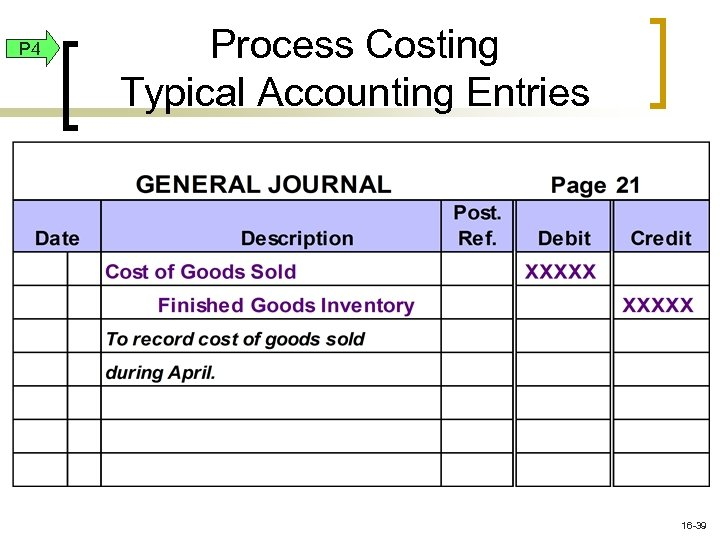 P 4 Process Costing Typical Accounting Entries 16 -39