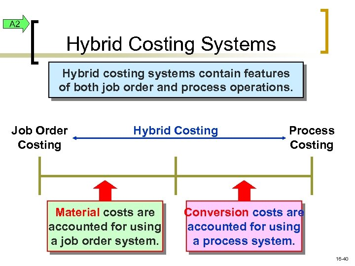 A 2 Hybrid Costing Systems Hybrid costing systems contain features of both job order