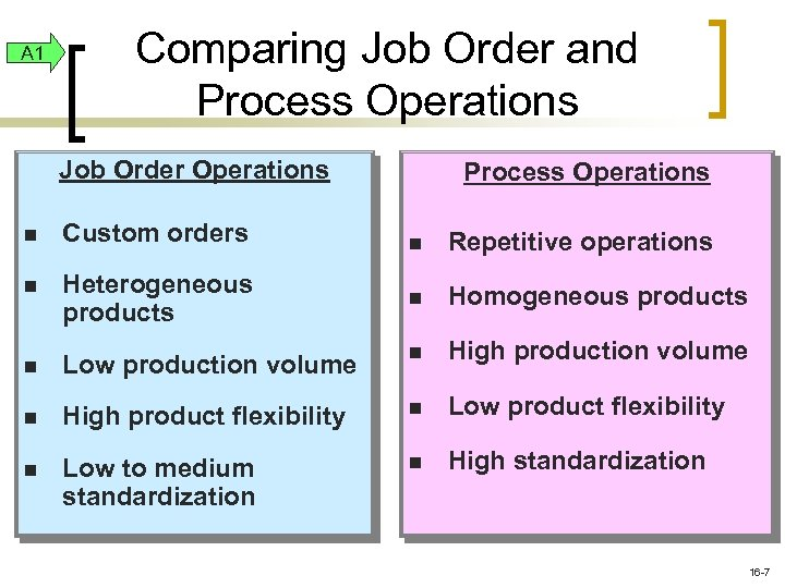 A 1 Comparing Job Order and Process Operations Job Order Operations n Custom orders
