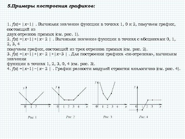 5. Примеры построения графиков: 1. f(x)= |x− 1|. Вычисляя значение функции в точках 1,