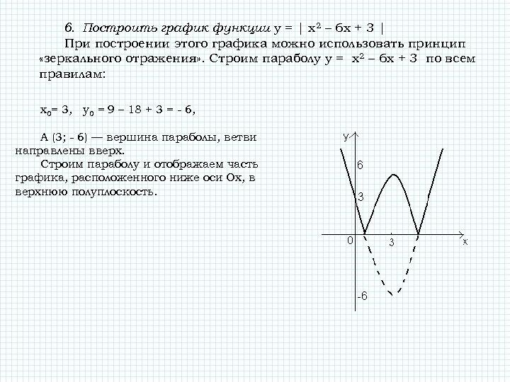 6. Построить график функции у = | x 2 – 6 x + 3