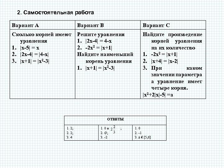2. Самостоятельная работа Вариант А Вариант В Вариант С Сколько корней имеют уравнения 1.