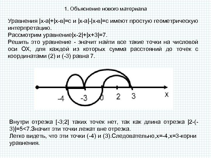 1. Объяснение нового материала Уравнения |х-а|+|х-в|=с и |х-а|-|х-в|=с имеют простую геометрическую интерпретацию. Рассмотрим уравнение|х-2|+|х+3|=7.