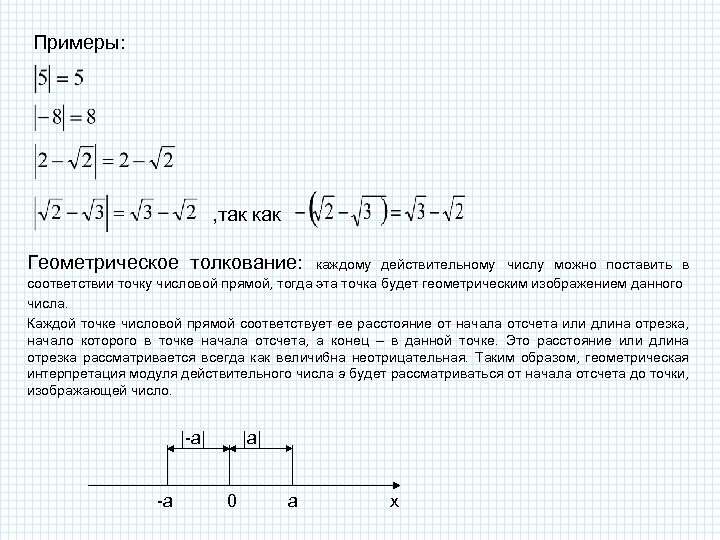 Примеры: , так как Геометрическое толкование: каждому действительному числу можно поставить в соответствии точку