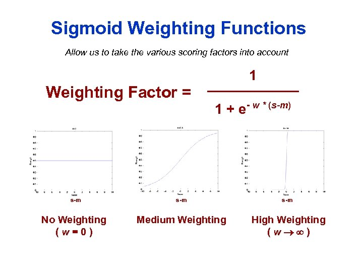 Sigmoid Weighting Functions Allow us to take the various scoring factors into account 1