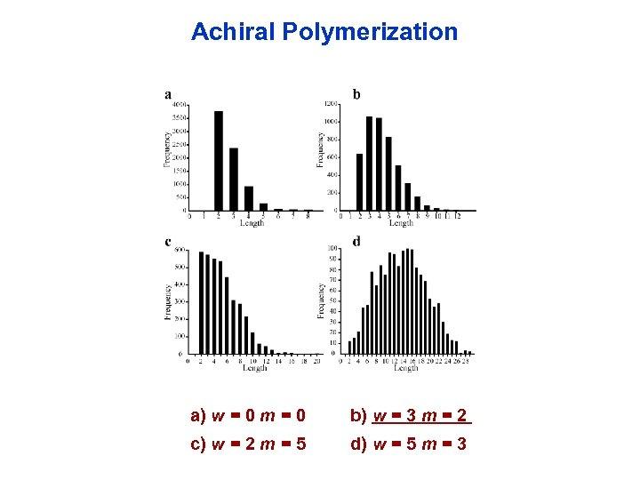 Achiral Polymerization a) w = 0 m = 0 b) w = 3 m