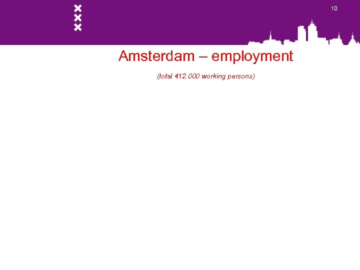 10 Amsterdam – employment (total 412. 000 working persons)