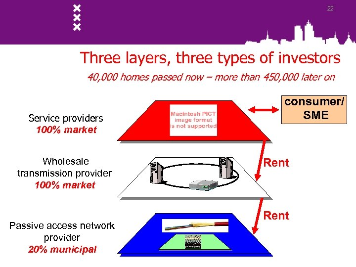 22 Three layers, three types of investors 40, 000 homes passed now – more