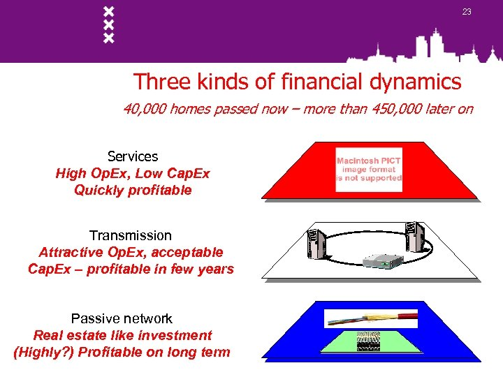 23 Three kinds of financial dynamics 40, 000 homes passed now – more than
