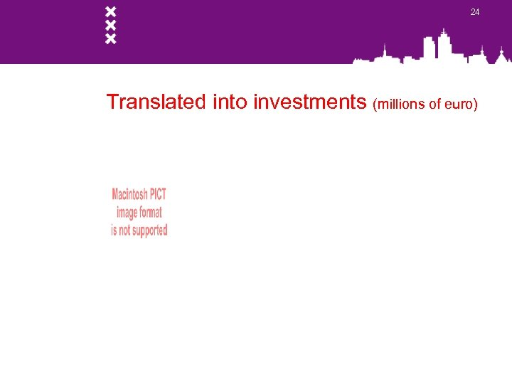 24 Translated into investments (millions of euro)