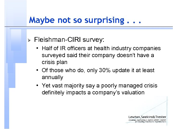 Maybe not so surprising. . . Ø Fleishman-CIRI survey: • Half of IR officers