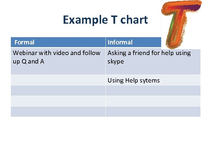 Example T chart Formal Webinar with video and follow up Q and A Informal