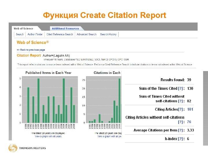 Функция Create Citation Report