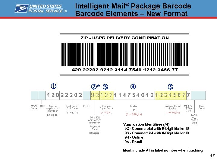 Intelligent Mail® Package Barcode Elements – New Format * *Application Identifiers (AI): 92 -