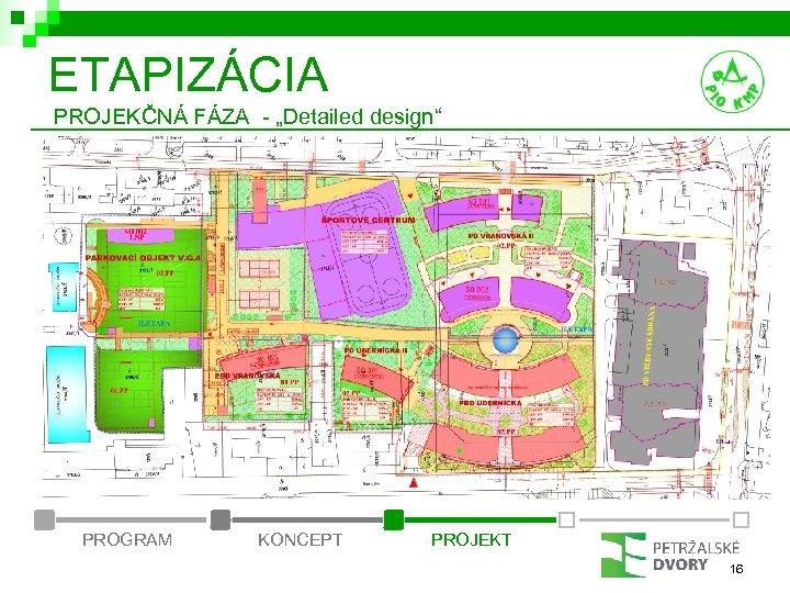 "ETAPIZÁCIA PROJEKČNÁ FÁZA - ""Detailed design"" PROGRAM KONCEPT PROJEKT 16"