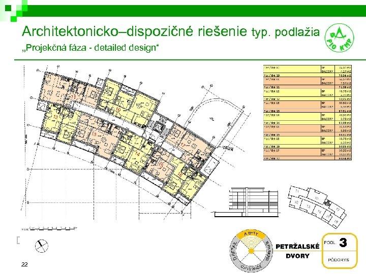 """Architektonicko–dispozičné riešenie typ. podlažia """"Projekčná fáza - detailed design"""" 22"""
