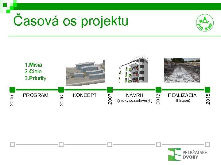 Časová os projektu (3 roky pozastavený ) REALIZÁCIA (I. Etapa) 2015 NÁVRH 2013 KONCEPT