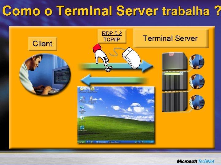 Como o Terminal Server trabalha ? Client RDP 5. 2 TCP/IP Terminal Server
