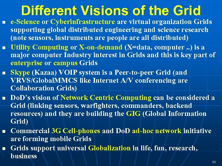 Different Visions of the Grid e-Science or Cyberinfrastructure are virtual organization Grids supporting global