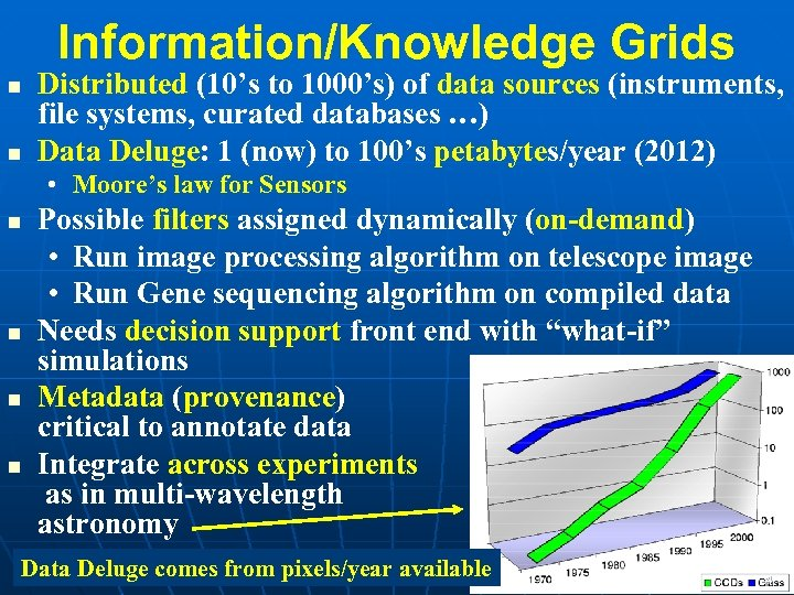 Information/Knowledge Grids Distributed (10's to 1000's) of data sources (instruments, file systems, curated databases