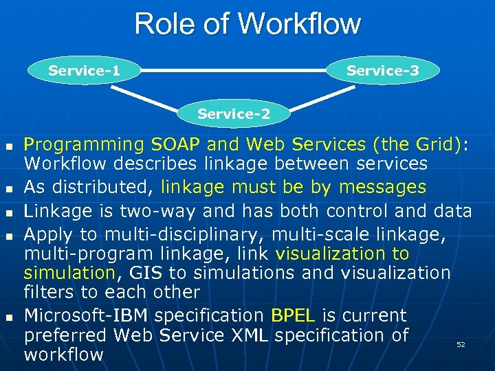 Role of Workflow Service-1 Service-3 Service-2 Programming SOAP and Web Services (the Grid): Workflow