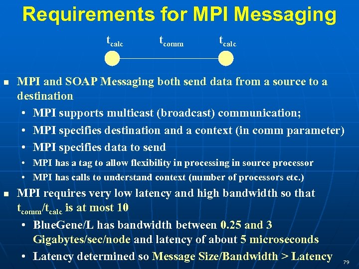 Requirements for MPI Messaging tcalc tcomm tcalc MPI and SOAP Messaging both send data