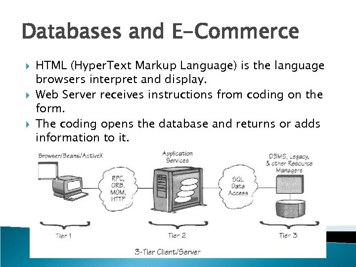 Databases and E-Commerce HTML (Hyper. Text Markup Language) is the language browsers interpret and