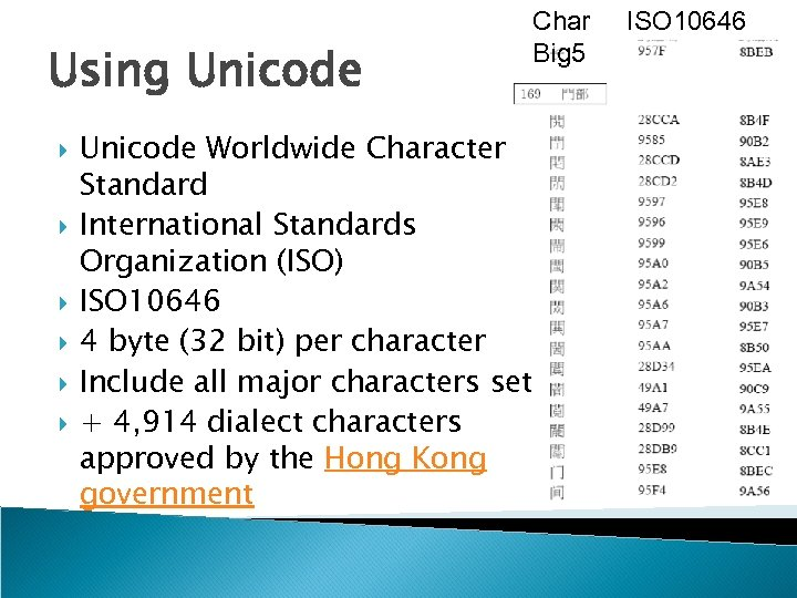 Using Unicode Char Big 5 Unicode Worldwide Character Standard International Standards Organization (ISO) ISO