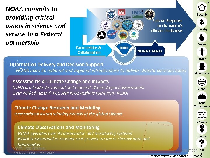 NOAA commits to providing critical assets in science and service to a Federal partnership