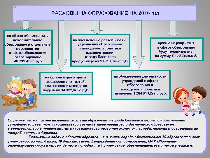 РАСХОДЫ НА ОБРАЗОВАНИЕ НА 2016 год на общее образование, дополнительное образование и отдельные мероприятия