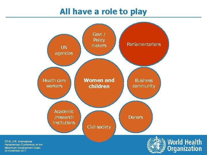 All have a role to play UN agencies Health care workers Academic /research institutions