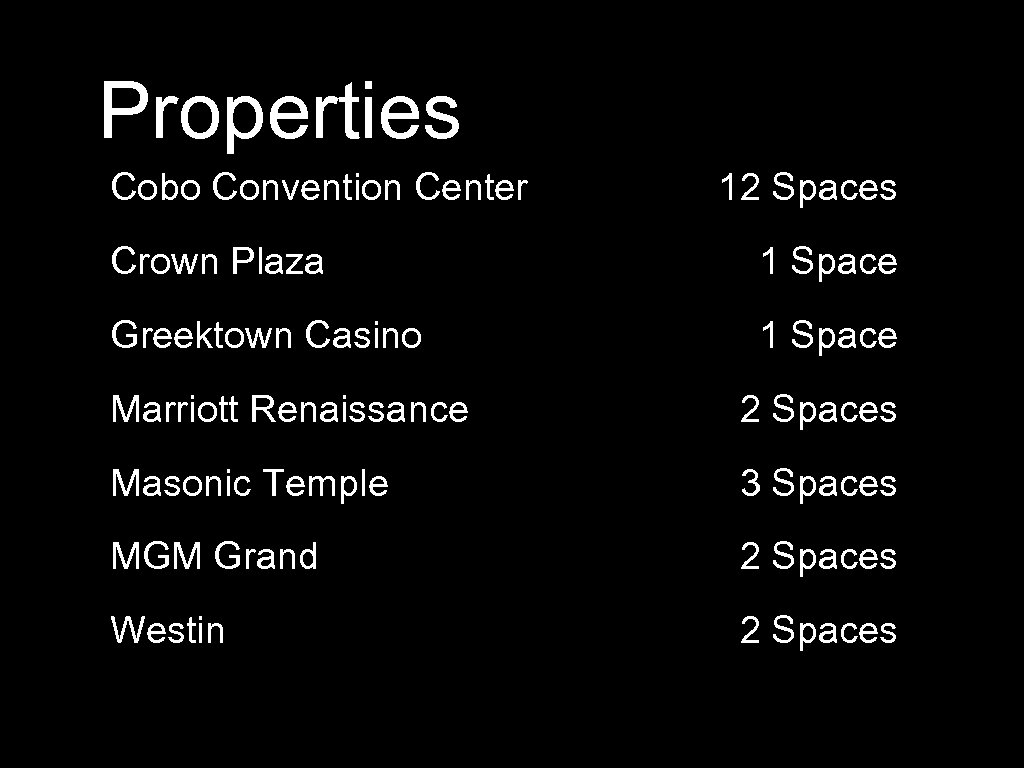Properties Cobo Convention Center 12 Spaces Crown Plaza 1 Space Greektown Casino 1 Space