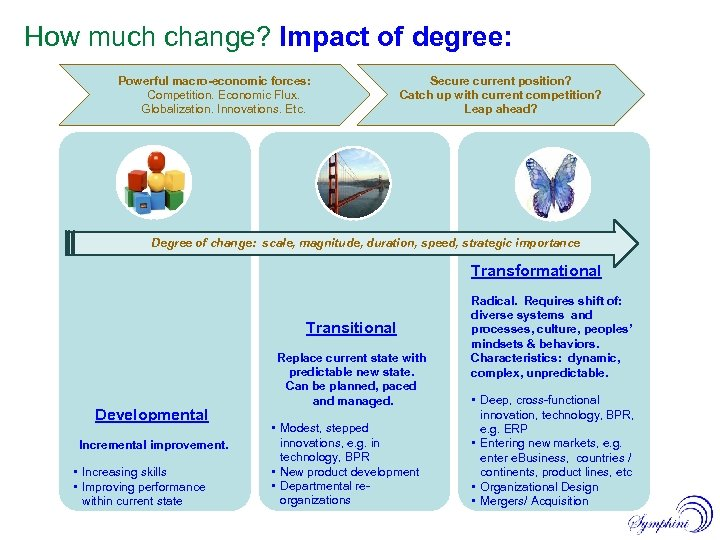 How much change? Impact of degree: Powerful macro-economic forces: Competition. Economic Flux. Globalization. Innovations.