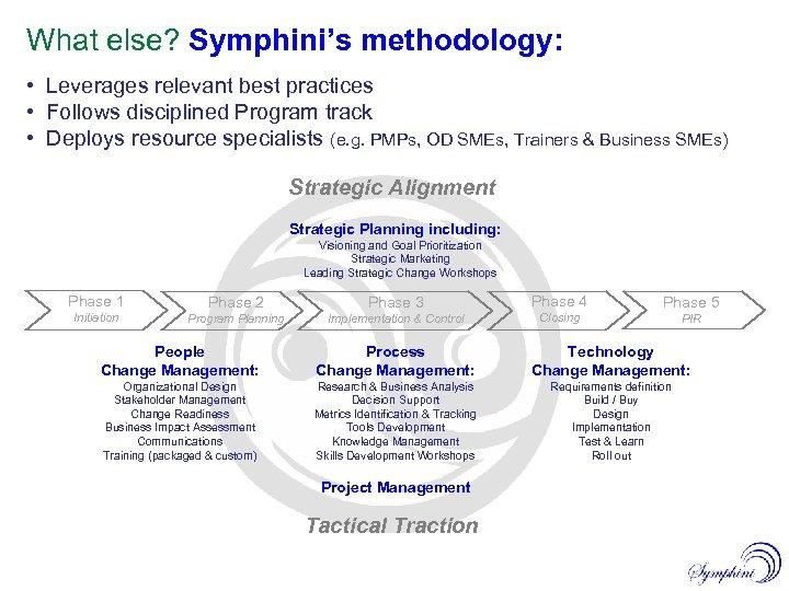 What else? Symphini's methodology: • Leverages relevant best practices • Follows disciplined Program track