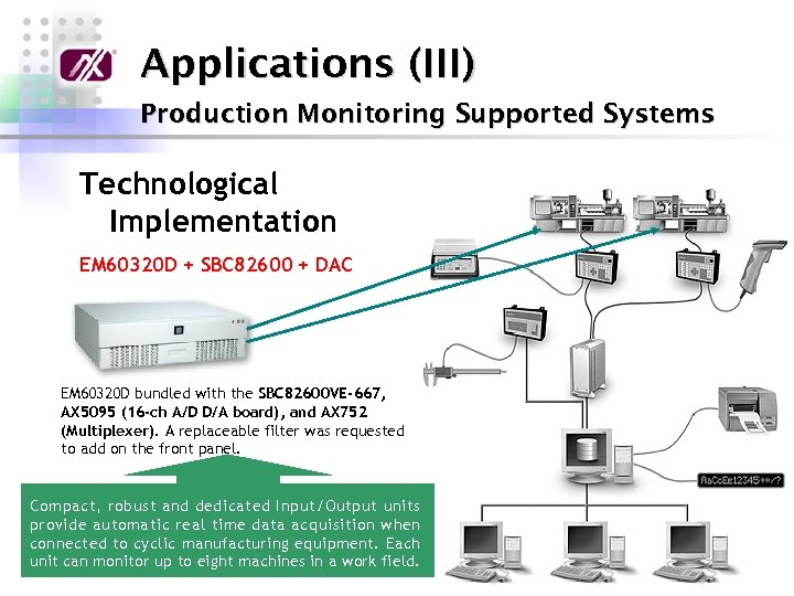 Applications (III) Production Monitoring Supported Systems Technological Implementation EM 60320 D + SBC 82600