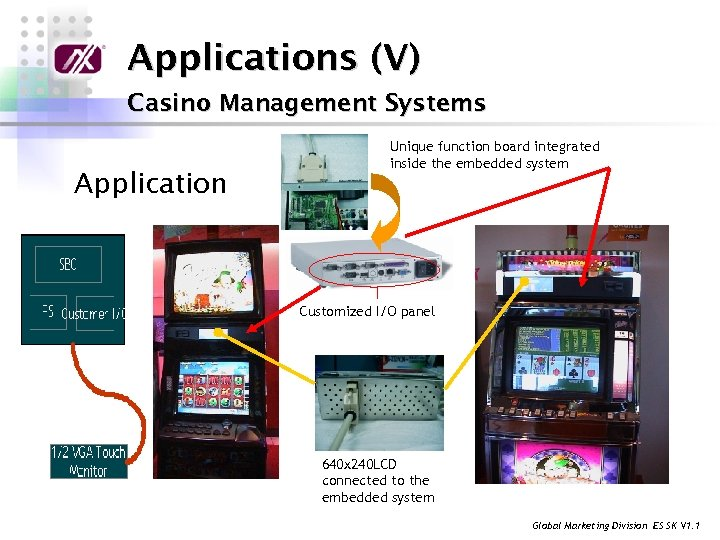 Applications (V) Casino Management Systems Application Unique function board integrated inside the embedded system