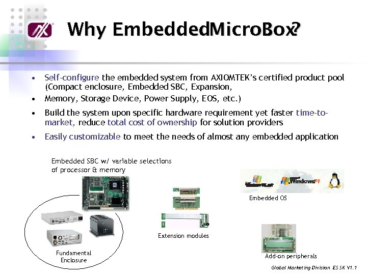 Why Embedded. Micro. Box ? • • Self-configure the embedded system from AXIOMTEK's certified