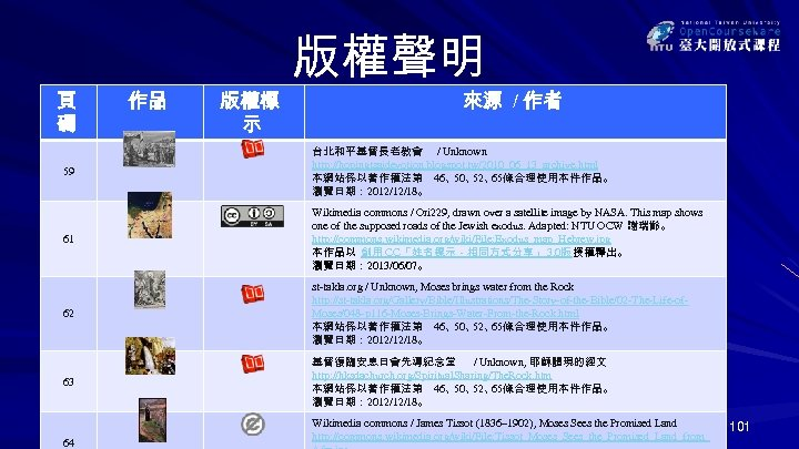 頁 碼 作品 版權標 示 版權聲明 來源 / 作者 59 台北和平基督長老教會 / Unknown http:
