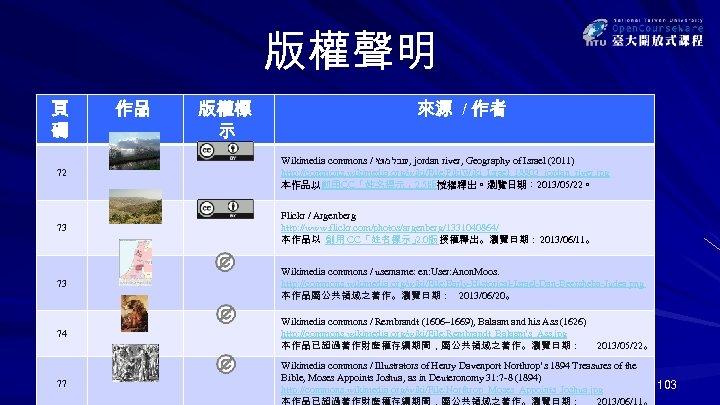 版權聲明 頁 碼 作品 版權標 示 來源 / 作者 72 Wikimedia commons / ,