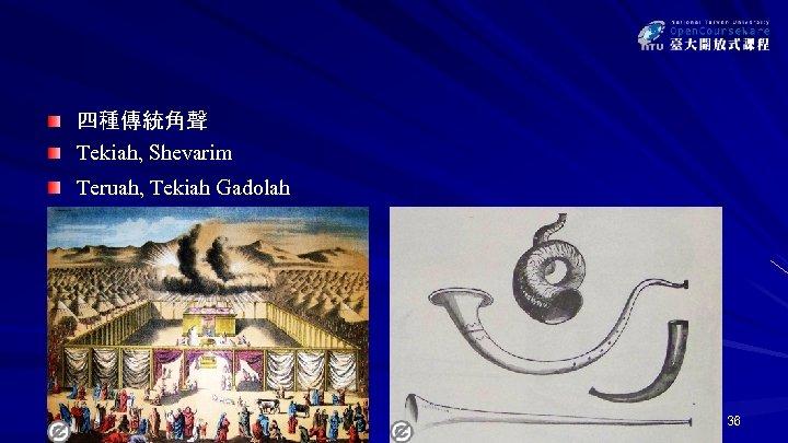 四種傳統角聲 Tekiah, Shevarim Teruah, Tekiah Gadolah 36
