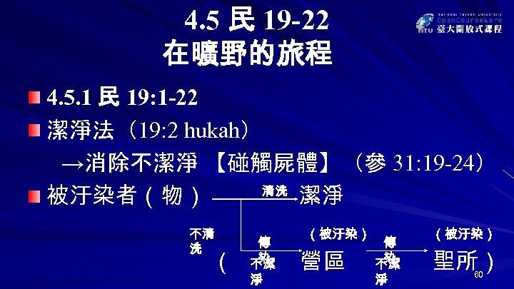4. 5 民 19 -22 在曠野的旅程 4. 5. 1 民 19: 1 -22 潔淨法(19: