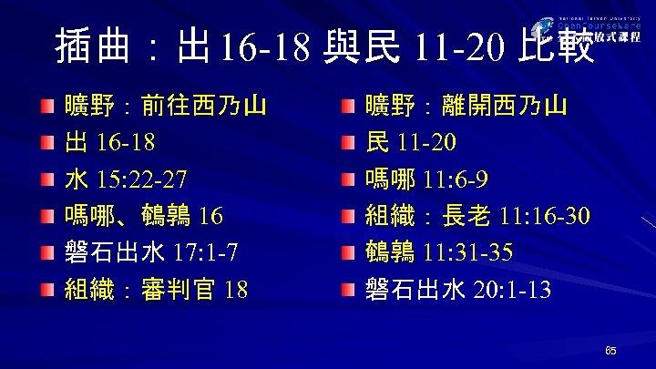 插曲:出 16 -18 與民 11 -20 比較 曠野:前往西乃山 出 16 -18 水 15: 22