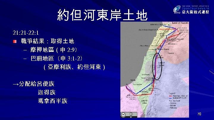 約但河東岸土地 21: 21 -22: 1 戰爭結果:取得土地 – 摩押地區(申 2: 9) – 巴珊地區(申 3: 1