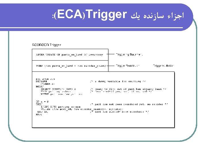 ﺍﺟﺰﺍﺀ ﺳﺎﺯﻧﺪﻩ ﻳﻚ : (ECA)Trigger