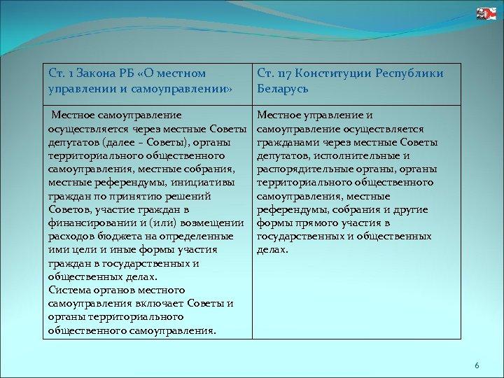 Ст. 1 Закона РБ «О местном управлении и самоуправлении» Ст. 117 Конституции Республики Беларусь