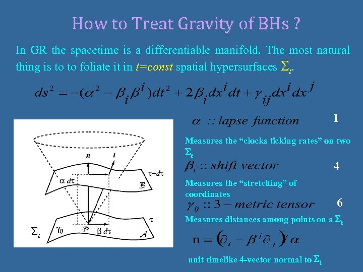 How to Treat Gravity of BHs ? In GR the spacetime is a differentiable
