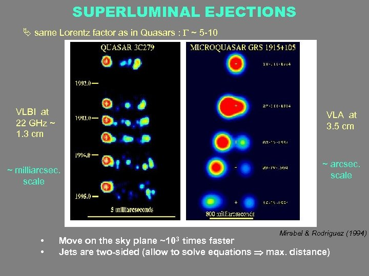 SUPERLUMINAL EJECTIONS same Lorentz factor as in Quasars : ~ 5 -10 VLBI at
